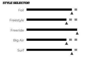 Cabrinha Moto 2019 Style Selector