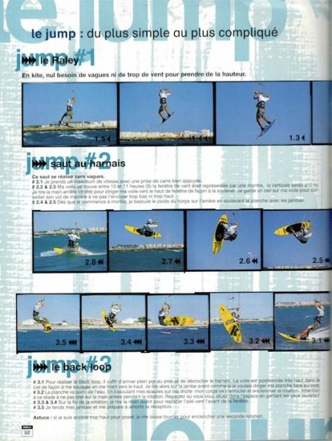 article pédagogique montrant différentes figures de kitesurf