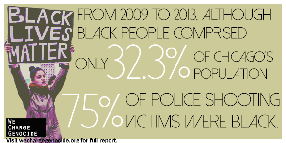 We Charge Genocide meme: From 2009 to 2013, although black people comprise 32.3 percent of Chicago's population, 75 percent of police shooting victims were black.