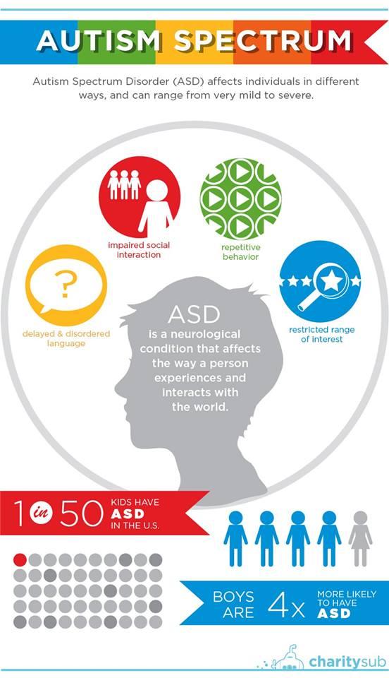 ciri-ciri-autisme-asd Bapa Kanak-Kanak Autisme Dedahkan Tanda-Tanda Gejala Autisme (ASD)