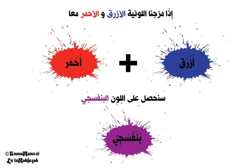campuran-warna Belajar Bahasa Arab | Warna Dalam Bahasa Arab
