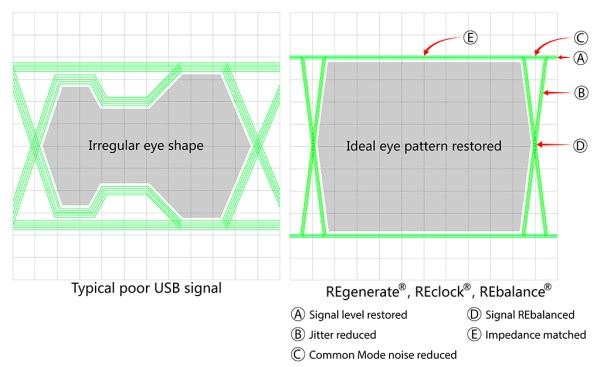 Eye Pattern_Ver.9