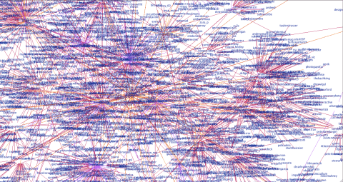 @chrisboivin's Twitter Conversation Network