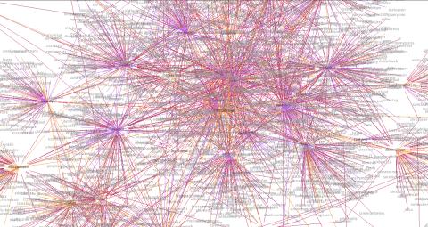 @CozyCabbage's Twitter Conversation Network