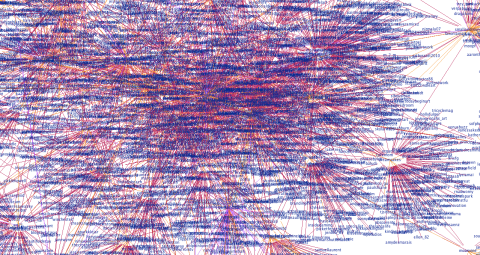@sparkyourart's Twitter Conversation Network
