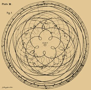 The Dance of Venus | Johannes Kepler