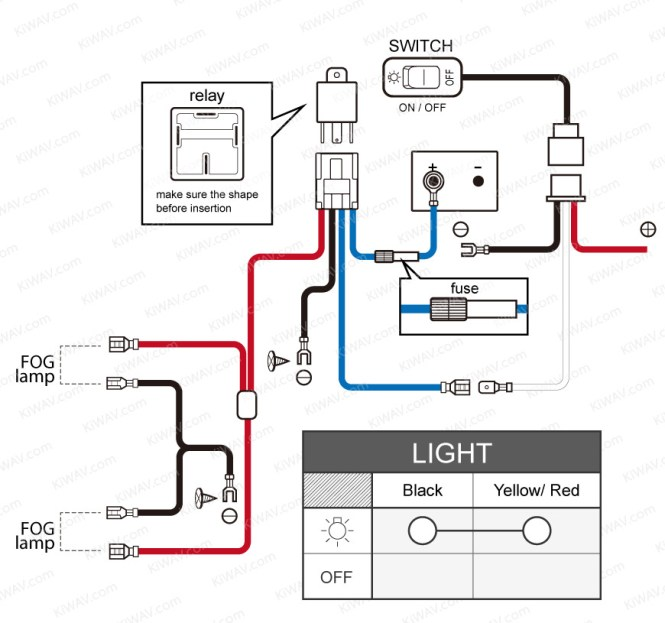 driving light wiring harness diagram driving image driving lights wiring diagram wiring diagrams on driving light wiring harness diagram