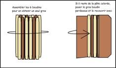 schéma6