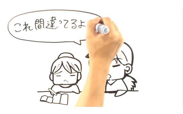 手書き動画ホワイトボードアニメーション66b