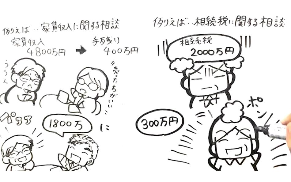 ホワイトボードアニメーション不動産4