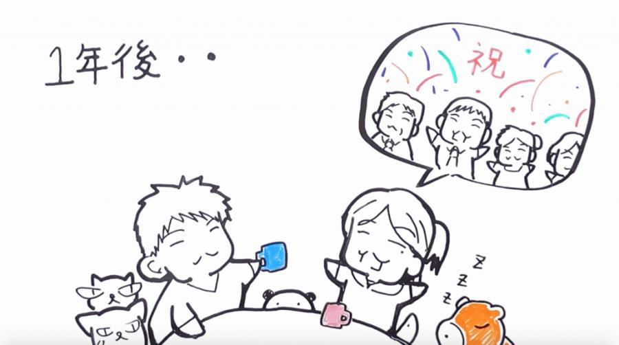 生い立ちムービー・ドローマイライフホワイトボードアニメーション