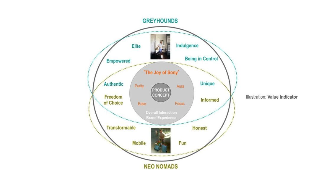 2. ELECTRONICS-&-TECHNOLOGY-Kjaer-Global-SONY-Future-Home-Entertainment