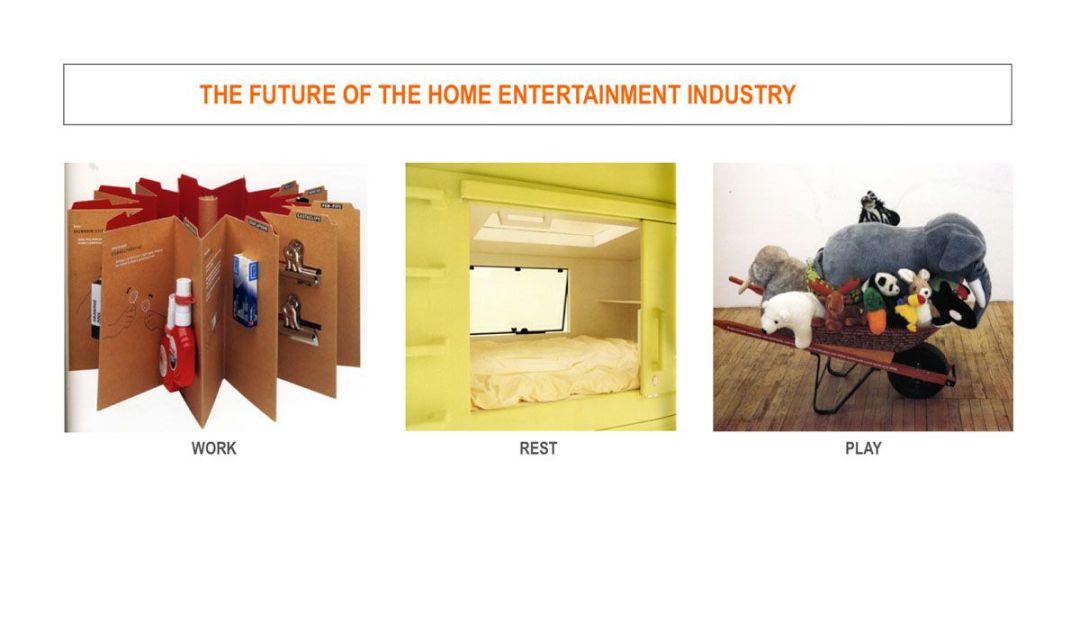 6. ELECTRONICS-&-TECHNOLOGY-Kjaer-Global-SONY-Future-Home-Entertainment