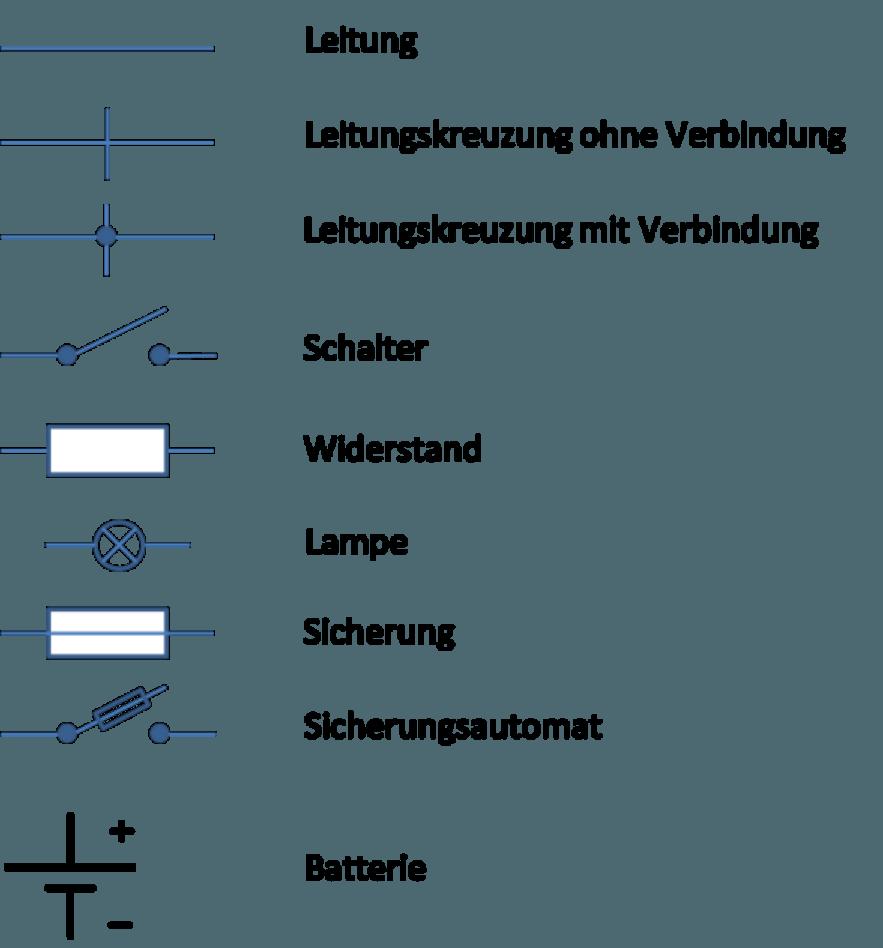 Tolle Schaltplan Symbole Diagramm Zeitgenössisch - Der Schaltplan ...