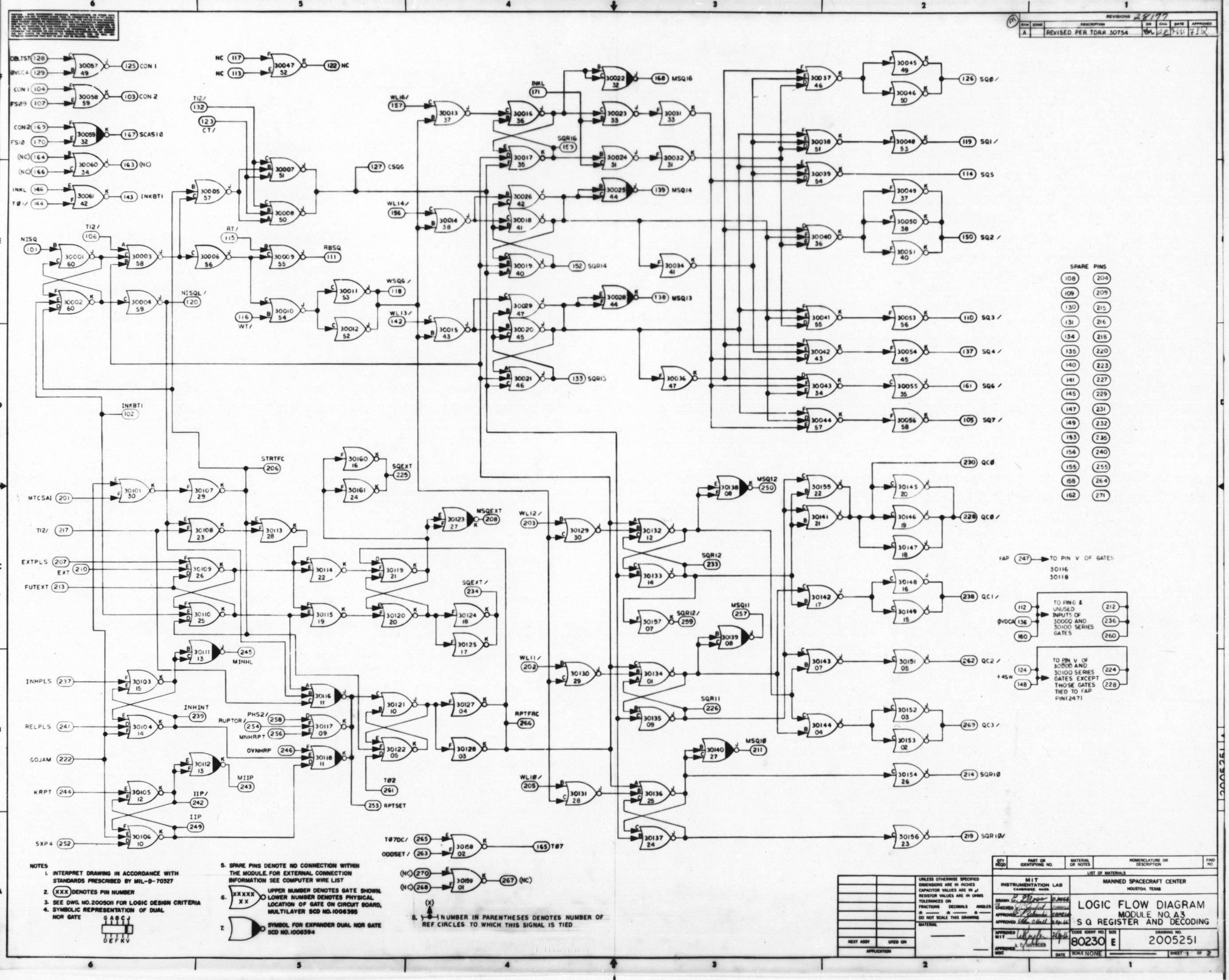 Apollo Guidance Computer Agc Schematics