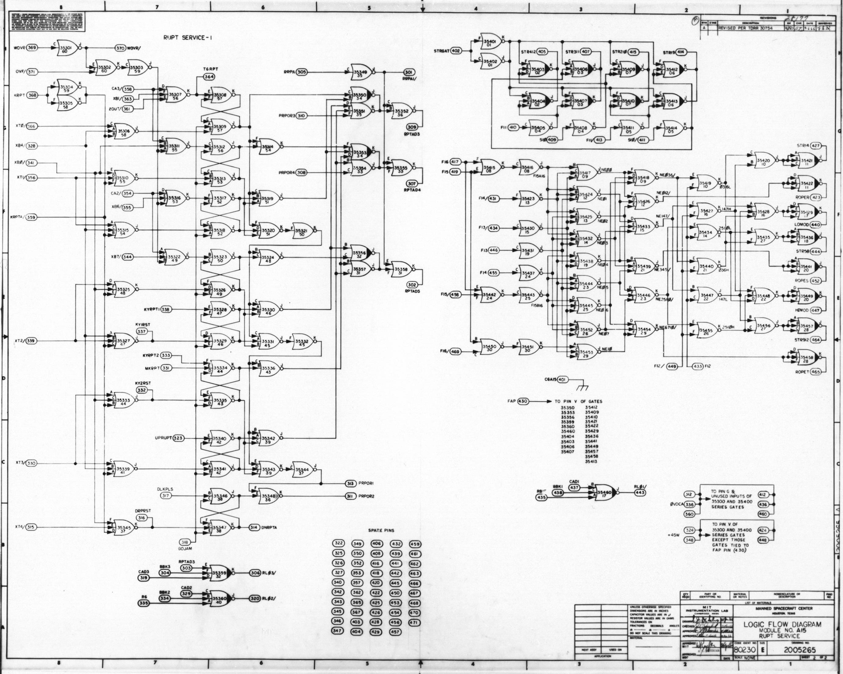 Wrg Computer Schematic Diagram