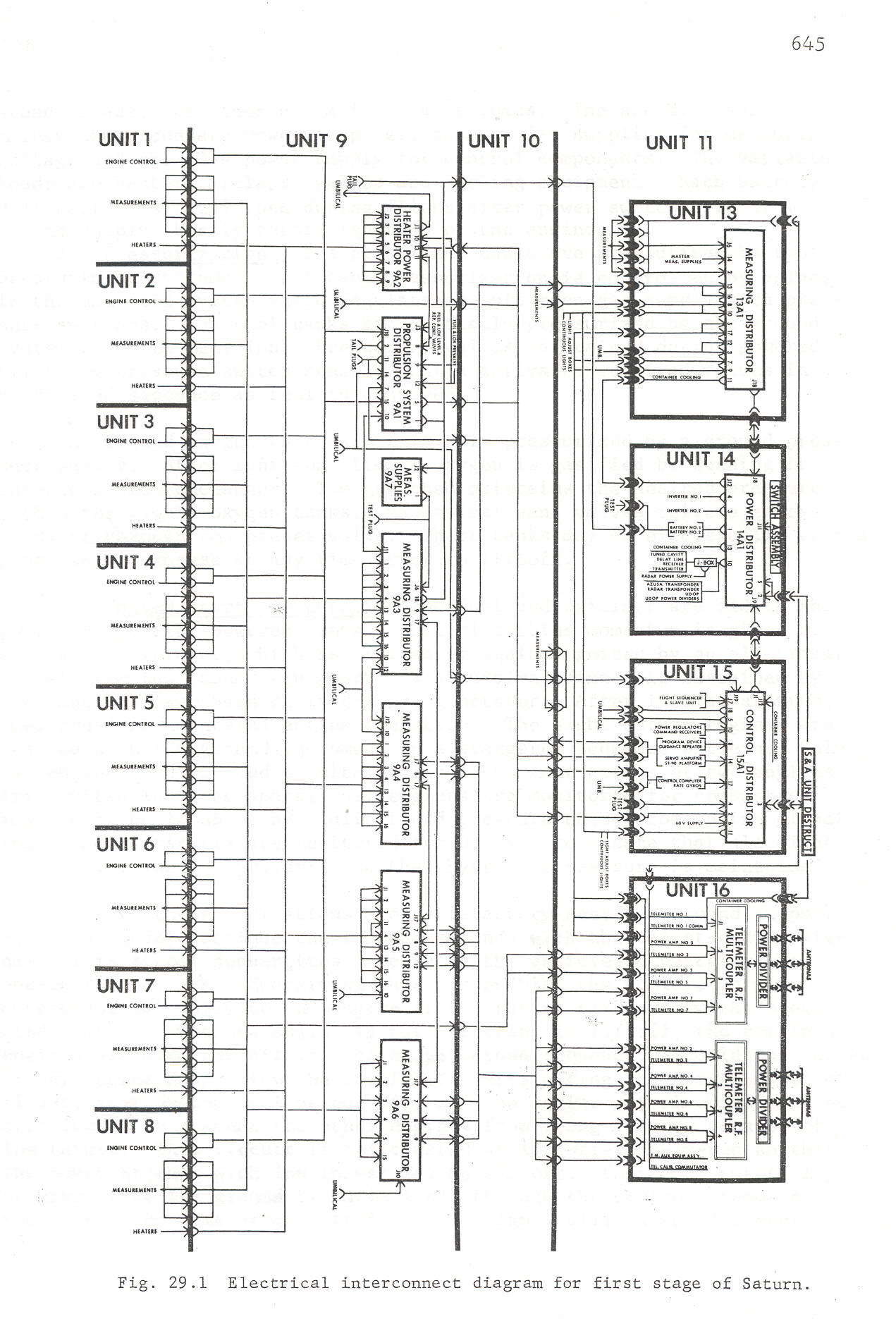 Chapter 29 Electrical Systems In Missiles And Space Vehicles