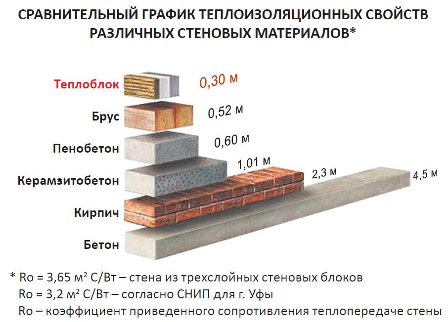 Керамзитобетон b5 гост смеси бетонные технические условия скачать