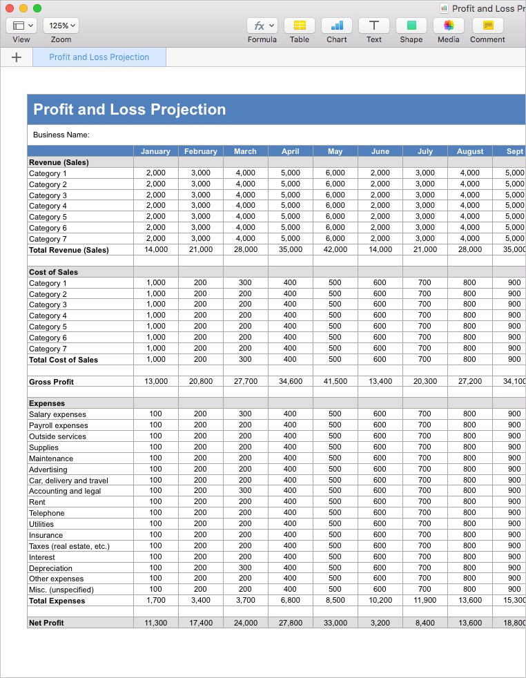 Excel Profit And Loss Template Profit and Loss Template Profit – Profit and Loss Spreadsheet Template