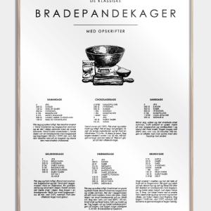 Bradepandekager guide plakat - De klassiske opskrifter