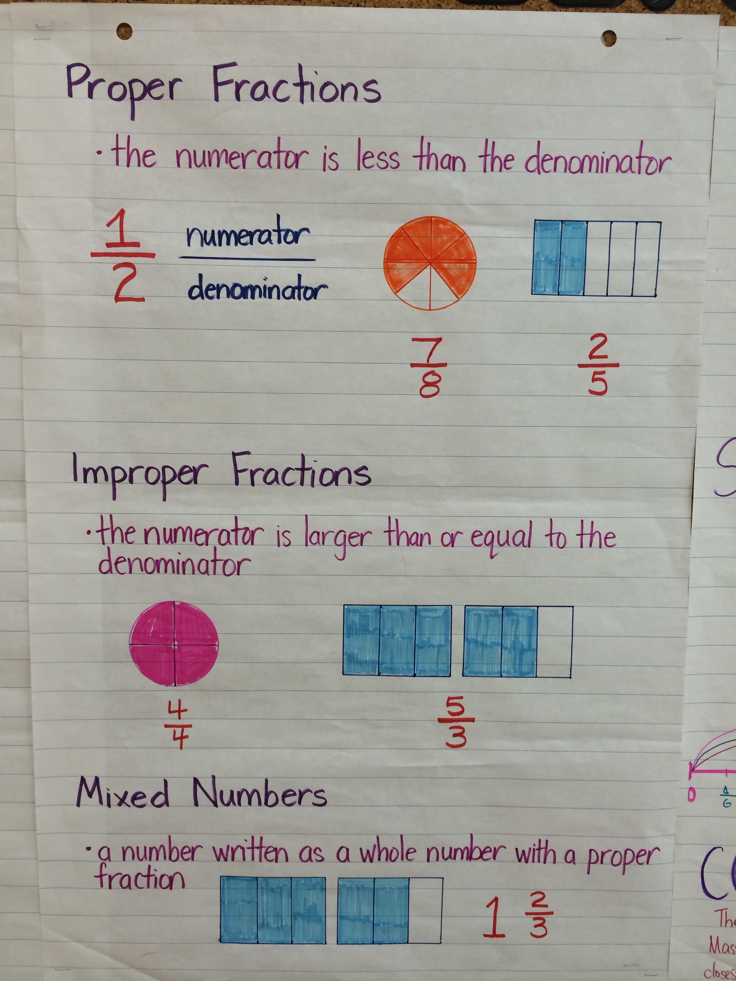 Ms Lee S Classroom Blog