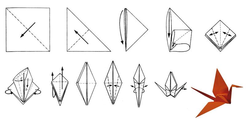 (Deutsch) Sembazuru : Origami Kraniche gegen Atom(krieg)