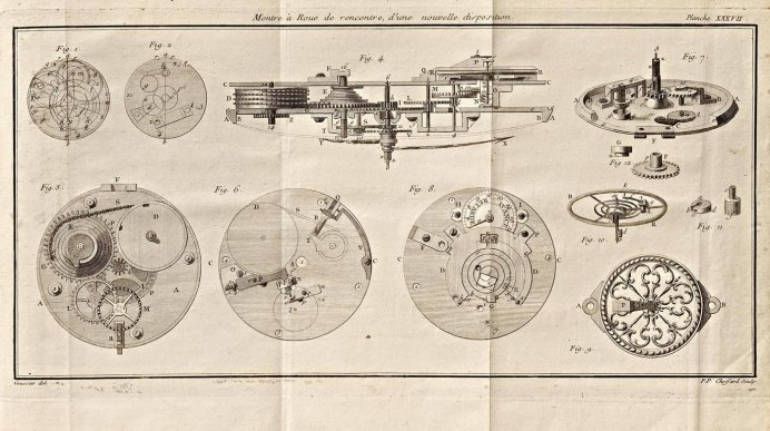 Ilustración de la estructura de un reloj de Ferdinand Berthoud