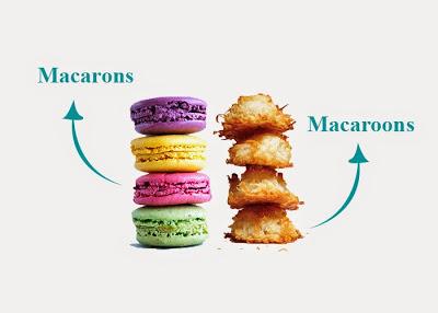 Macarons vs. Macaroons