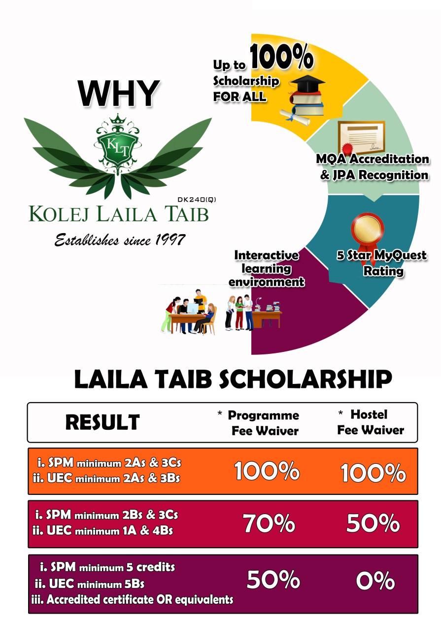 Marketing Kit WHY KLT & Scholarship
