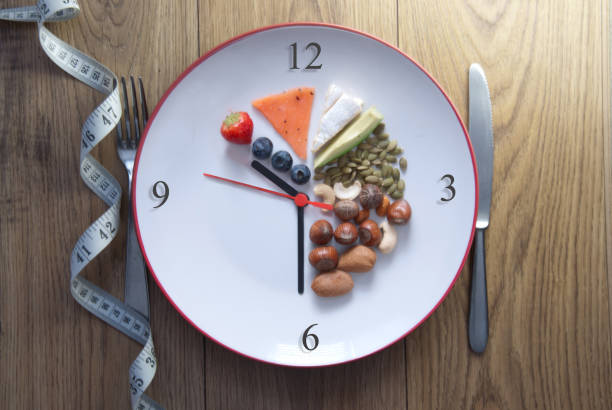 Clock plate of keto foods with 70% fat, 20%  protein and 10 % carbs. Ketones are released durin fasting when the body burns fat.