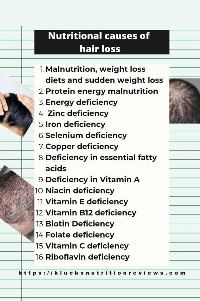 A list of the nutritional causes of hair loss. Blog graphic.