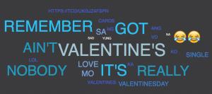 #SinglesAwarenessDay most common tweeted words via Twitter