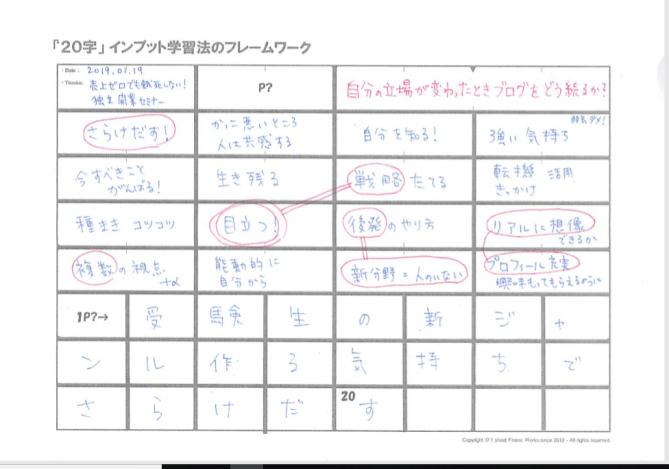 20字インプット学習法