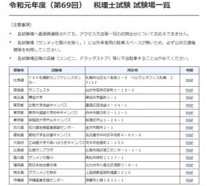第69回 税理士試験 試験場 2019年 令和元年度