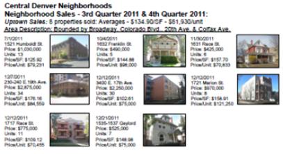 Denver Apartment Buildings SOLD