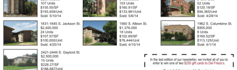DU (University of Denver) Apartment Sales 2Q2014