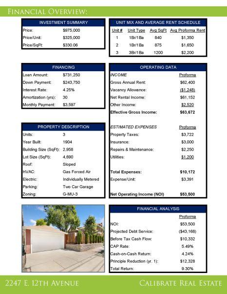 2247 E. 12th Ave. - Brochure_Page_2