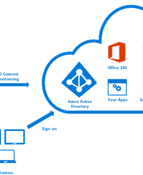 Azure AD Connect Cloud Provisioning – Complex is now Simple