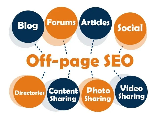 Best Off-Page SEO Practices to Make Sure Your Website is Google's Favorite