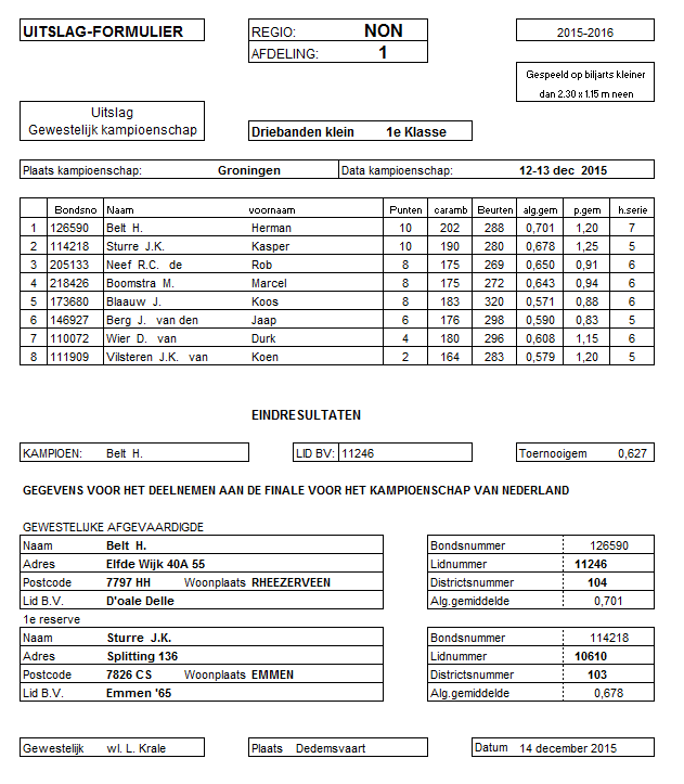 Gewestelijke finale - driebanden 1e klasse