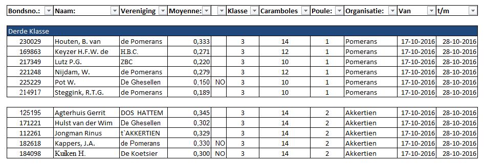 DB driebanden 3e klasse 2016-2017