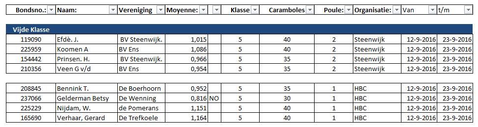DB libre 5e klasse 2016-2017