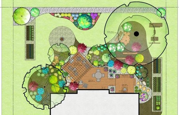 Landscape Consultation & Design