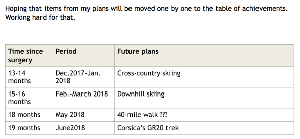 plans after meniscus transplant