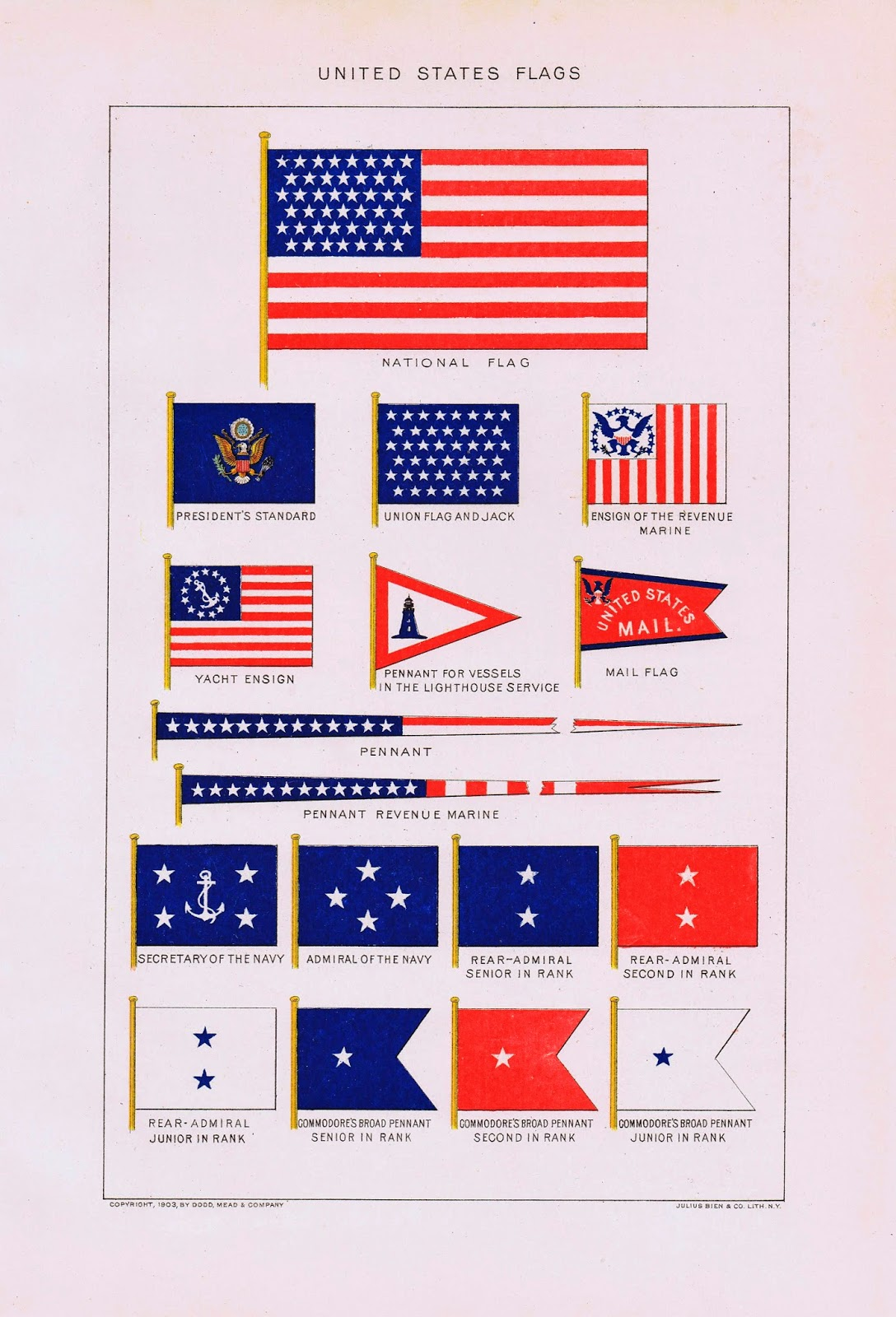 United States Flags Printable