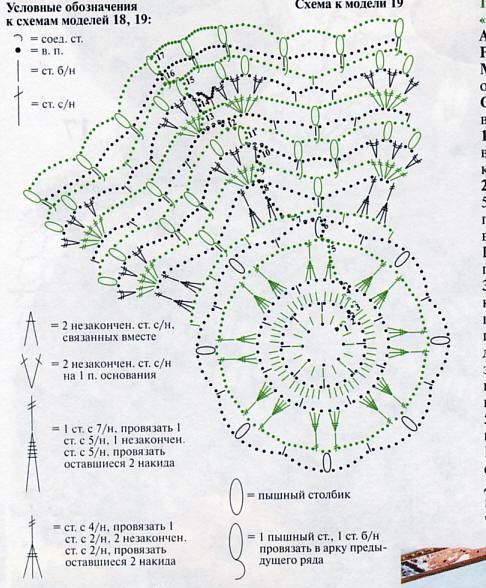 Цветная салфетка схема вязания