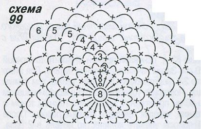 ШЛЯПА схема вязания