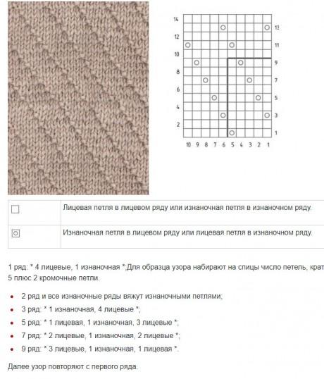 Rendszerek kötés egyszerű minták kötő tűkkel