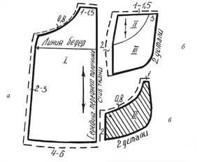 reputable site 34221 a6f07 Quale tessuto cucire una gonna a tulipano. Master class ...