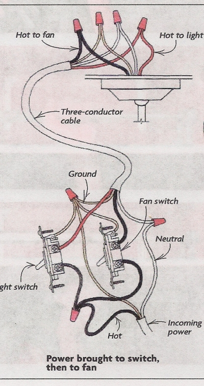 wiring a two way light switch double switch wiring double light switch wiring diagram jodebal com on wiring a two way light switch